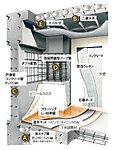 建物の価値と快適性を支える信頼の基本構造。【A】ポイドスラブ工法【B】二重天井【C】戸境壁【D】柱構造【E】天井配管