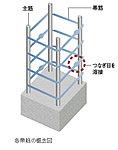帯筋には溶接閉鎖型鉄筋を採用。帯筋とは柱の主筋に直交するように配筋する鉄筋です。