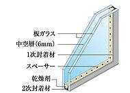 高断熱性により冷暖房効率が向上し、省エネ効果が期待できる「複層ガラス」を採用。不快な結露を抑えることもできます。