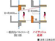 メインバルコニー側の梁を部屋の外側で設けた逆梁構造でハイサッシュを実現。明るく開放的な空間を実現します。