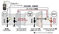 住戸内のインターホンで来訪者をチェック・確認してからドアロックを解錠するため、不審者の侵入を事前にシャットアウトできます。