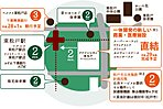 東松戸駅周辺エリア概念図