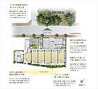 陽あたり良好な南東面の1階はテラス付住戸を設置、北西側は公園ビューが魅力の住戸。市ケ尾第三公園、歩道沿いの街路樹、南側の植栽と緑の潤いがつながっています。