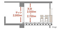 LDKの天井高は、2,500mm~2,700mmのゆとりの高さを確保。※施工上多少の差異が生じる場合があります。
