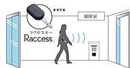 ハンズフリーシステムの採用により共用部はラクセスキーを携帯していればラクセスリーダーを通過するだけでオートロックを解錠できるシステムです。