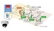 (社)静岡県防犯協会連合会の「防犯モデルマンション認定」に申請中です。