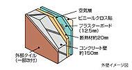 コンクリート厚約150mmを確保。遮音性に配慮するとともに外壁仕上げにタイル等を使用しコンクリートの寿命を伸ばす工夫を施しています。