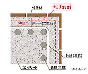 外壁面には、鉄筋に対するコンクリートのかぶり厚を厚くすることにより、鉄筋の腐食を抑制します(建築基準法の規定厚さ+10mm程度)