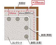 外壁面にはコンクリートのかぶり厚を厚くすることにより、鉄筋の腐食を抑制します(建築基準法の規定厚さ+10mm程度)