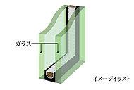 開口部には2枚のガラスの間に空気層を設けた複層ガラスを採用。断熱性に優れ省エネルギー効果が高く、結露の発生も抑えます。