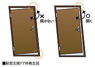 玄関ドア枠には地震時に玄関ドアが開かず、外への脱出が不可能になりにくい耐震ドア枠を採用しています。