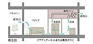 室内の換気ファンを一定の風量で運転させることにより、室内の空気を強制的に排出。
