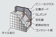 コンクリート厚を十分に確保し、その内側に断熱材を吹き付け、断熱性・遮音性に優れた構造です。