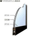 冬場の冷え込みや不快な結露、夏場の熱気などの対策として、居室開口部に高断熱ペアガラスを採用。独自の複層構造により断熱性能を高めています。