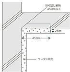 外壁に面した戸境壁などの室内側に、450mm以上の折り返し幅を設けた断熱材を張り付けています。