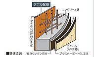 外壁は鉄筋を二重に組み上げた配筋(ダブル配筋)にしています。シングル配筋に比べて壁厚も増し、高い構造強度を得ることが可能となります。※