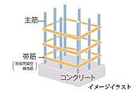 柱に主筋に巻き付ける帯筋は、溶接閉鎖型補強筋を採用。一般の帯筋と比較すると、柱に粘り強さを与え、耐震性が向上します。(一部除く)