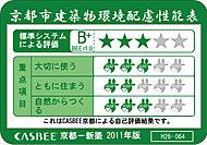「CASBEE(キャスビー)」をベースに、京都独自のシステムとして策定したものです。「リソシエ京都河原町エクス」ではB+ランクをマーク。