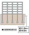 基礎全体で建物の荷重や地震等による負荷をバランスよく支える杭基礎構造を採用しています。