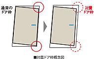 玄関ドアの枠と扉の間に隙間を設けることで、地震の揺れが引き起こすドア枠の歪みにより、扉が開かなくなる事態を軽減する耐震枠付の玄関ドアを採用。