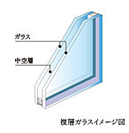 単板ガラスのように熱をそのまま伝えるのではなく、ガラス面を通り抜けようとする熱を軽減し優れた断熱性を発揮します。