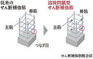 住棟本体の柱の主筋を取り巻く外周帯筋には、溶接閉鎖型せん断補強筋を採用。地震の揺れや建物のねじれに粘り強い構造をつくります。※一部除く。