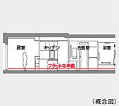 住戸内の床段差を極力なくしたフラットな床面の室内空間を実現。つまづきなどによる危険性に配慮した人にやさしい設計※玄関・浴室・バルコニーを除く