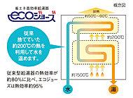 省エネ給湯器エコジョーズは、給湯と風呂に潜熱回収型の熱交換器を採用し、従来は捨てていた熱焼傷ガスの熱まで給湯に再利用しています。