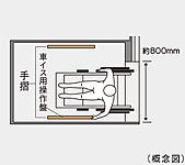 エレベーターは、車イスでも出入りがしやすいように、約800mmの間口を確保しています。