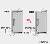 万一の地震の際にも衝撃を吸収し、ドアの変形を防ぐ耐震枠付の玄関ドアを採用しているため、避難路の確保に役立ちます。
