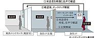 東西の各エントランスと住戸玄関前、来訪者を2度確認できるオートロックシステム。