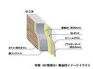 断熱性に優れた外壁。外壁の厚さはRC壁部分は約150mm~180mmを確保。(一部除く)