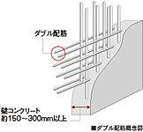 壁配筋は、鉄筋を2重に組むダブル配筋を採用。シングル配筋に比べて、高い強度を持っています。
