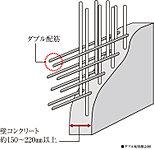 壁配筋は、鉄筋を2重に組むダブル配筋を採用(一部除く)。シングル配筋に比べて、高い強度を持っています。