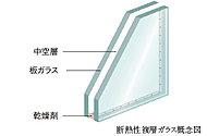 ガラスの間に空気層を挟んだ複層ガラス。冷暖房によって調節された室内の温度を保ち、エネルギーを節約するとともに、結露の軽減にも努めています。