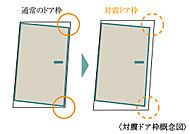玄関ドアの枠と扉の間に隙間を設けることで、地震の揺れが引き起こすドアの枠の歪みにより扉が開かなくなる事態を軽減する対震枠付の玄関ドアを採用。