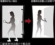 万一の地震の際に玄関のドア枠が多少変形してもドアが開くように、ドアとドア枠の間に変形に対応できるよう、隙間を設けています。