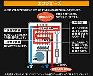 高効率を実現したTES熱源機。従来の給湯器では約80%が限界だった給湯熱効率を、排気熱、潜熱回収システムにより約95%までに向上。