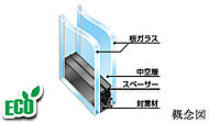 各居室全ての窓に断熱と結露防止効果に優れた複層ガラスを採用。冷暖房効果を高め省エネ効果を高めます。
