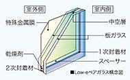 紫外線や赤外線を大幅にカットし、冷暖房効果を高めるLow-eガラスを採用。優れた省エネルギー性と保温性を発揮するペアガラスです。