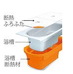 断熱構造で長く保温されます。浴槽の周囲を断熱材でしっかり覆い、断熱風呂ふたにより保温効果はバツグン。※イメージ写真