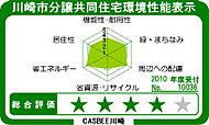 建築主が川崎市に提出する建築物環境計画の取り組み状況に基づき、6項目のレーダーチャートと5段階の総合評価結果で評価されます。