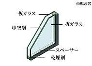 ガラス内の空気層が熱や冷気、音などを吸収するため断熱性・遮音性に優れ、結露防止にも役立つぺアガラスを採用。