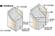 隣接住戸への生活音の漏れに配慮し、防音性を実現。※B・Cタイプ間は乾式耐火遮音間仕切り壁となります。