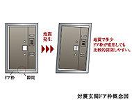 ドアと枠との間に隙間を確保した対震ドア枠を採用しています。地震などの揺れでドア枠が変形しても、扉の開閉がしやすくなる設計です。