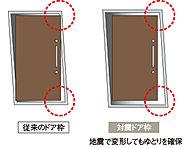避難経路を確保するために、ドアとドア枠の間に隙間を確保し、多少変形した場合でも開閉しやすくできるように配慮した設計です。