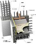 外壁はコンクリートに鉄筋を配し、硬質ウレタンフォームを吹き付け、その上にプラスターボードを張り(GL工法)、より断熱性を高める構造としました
