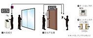 住戸内のモニターにより来訪者の確認をした上で、遠隔操作によりエントランスドアを閉錠できるオートロックシステムを採用。