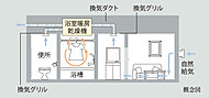 浴室暖房乾燥機の常時換気機能により、常にフレッシュな空気が室内を循環。結露やカビの発生を抑制します。