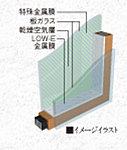 特殊金属膜(LOE-E膜)をコーティングすることで紫外線をカット。屋外と室内の温度差によって生じる結露の防止にも効果的です。